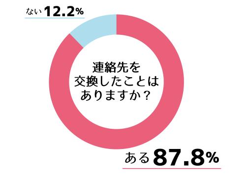 ジモアー2 グラフ1